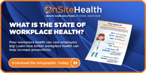 State of Workplace Health
